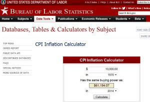 Inflation Adjusted Calculator of US$10,000